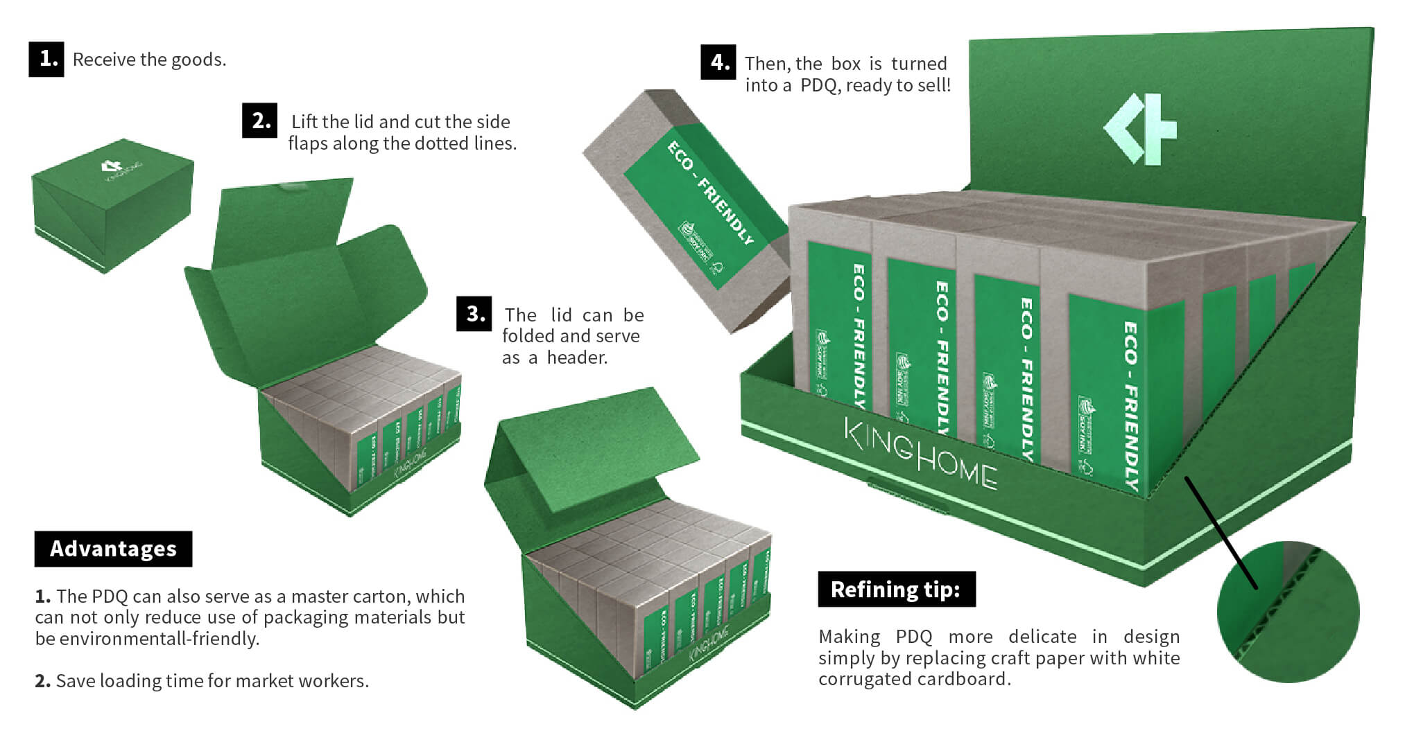 4 Sustainable Packaging Solutions