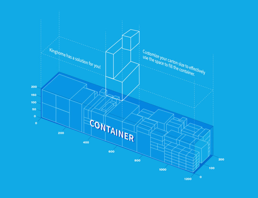 Even if you have different markets and product kits, we would design the fitting carton sizes for your shipment. With 3D illustration, KINGHOME optimizes the container space to reduce packaging waste and freight costs.