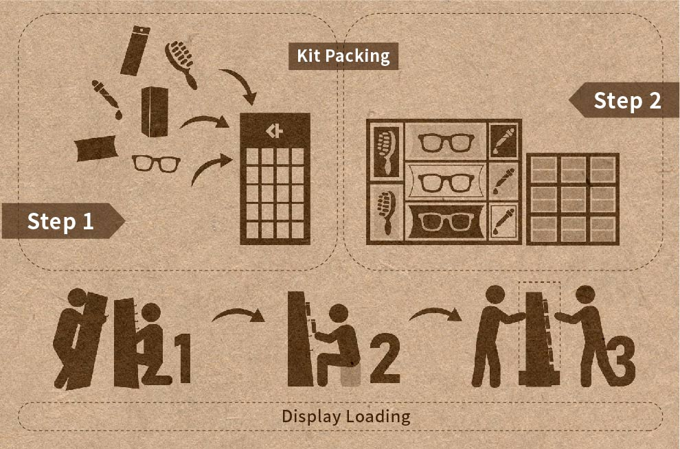 Co-packing process